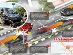 infografis-kecelakaan-depan-rsud.jpg