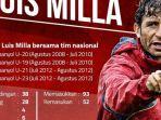 luis-milla_20170126_185301.jpg