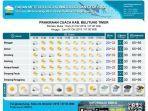 prakiraan-cuaca-di-seluruh-kecamatan-di-belitung-timur-hingga-jumat-pagi.jpg