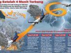 sriwijaya-air-jakarta-pontianak-jatuh-54.jpg