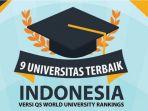universitas-terbaik-di-indonesia_20180626_165617.jpg