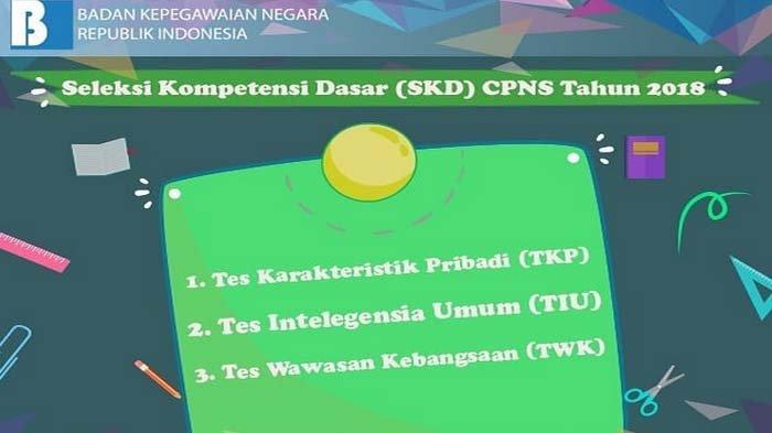 5 Sesi Tes Seleksi Kompetensi Dasar (SKD) CPNS 2018, Peserta Wajib Datang 1 Jam Sebelumnya
