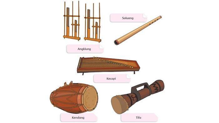 Alat Musik Suling Berasal dari Jawa Barat, Cara Mainnya Ditiup, Kunci Jawaban Tema 1 Kelas 4 SD