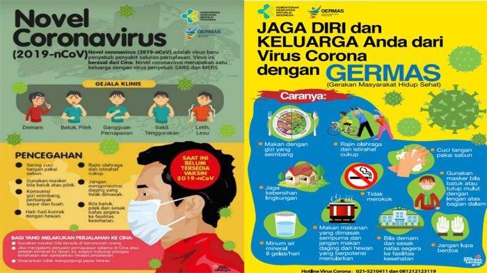 Ini Protokol Kesehatan yang Harus Dilakukan Jika Anda Mengalami Gejala Virus Corona