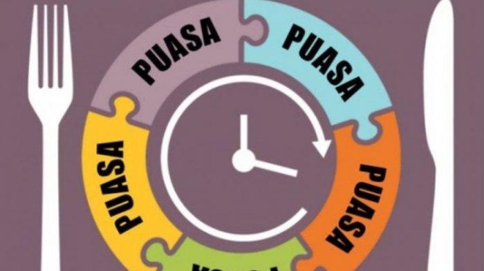 Jadwal Buka Puasa dan Waktu Imsak untuk Wilayah Bogor: Bulan Mei - Juni 2019
