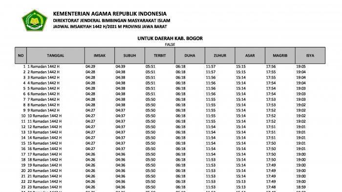 Jadwal Buka Puasa dan Shalat Maghrib di Jakarta dan Bogor Hari Ini, Beserta Doa Buka Puasa
