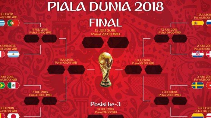 Jadwal Babak 16 Besar Piala Dunia 2018 Mulai 30 Juni - 3 Juli, Ini Daftar Negaranya