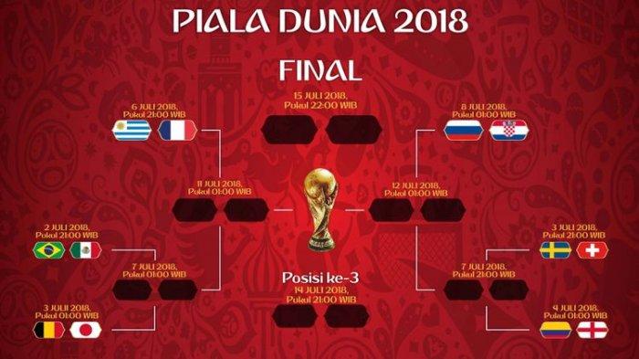 Jadwal Pertandingan 16 Besar Piala Dunia 2018, Brasil Berhadapan dengan Meksiko
