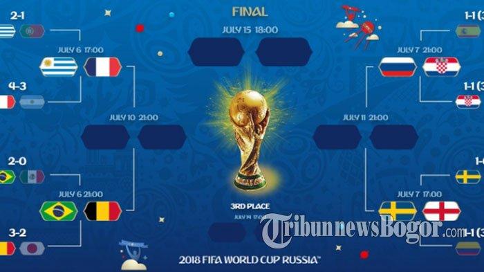 Jadwal Siaran Langsung Babak 8 Besar Piala Dunia 2018