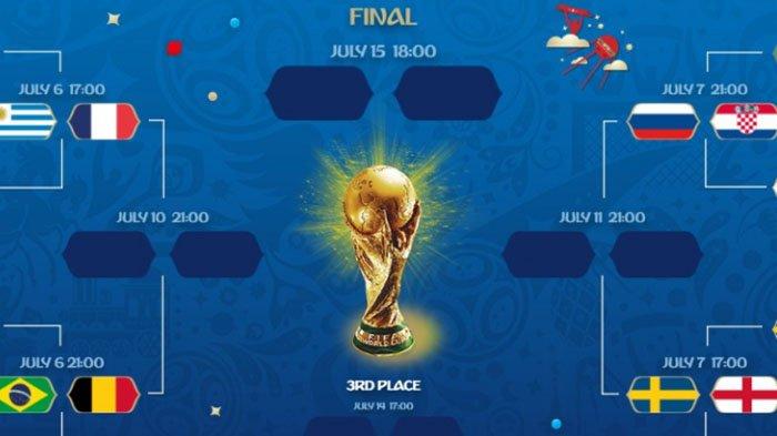 Jadwal Semifinal Piala Dunia 2018, 10-11 Juli