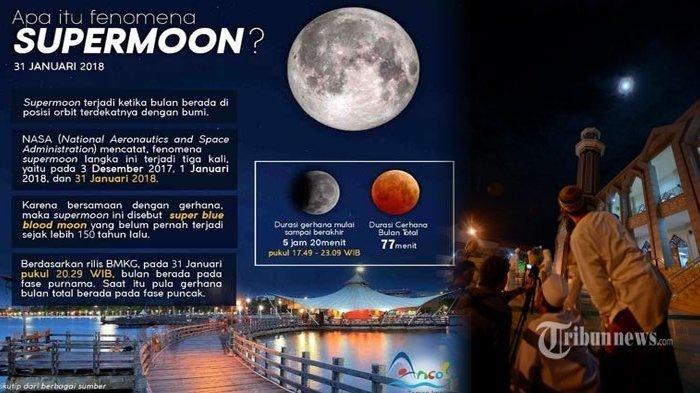 Jangan Hanya Lihat Super Blue Blood Moon, Ini Tata Cara Shalat dan Bacaan Doa Gerhana Bulan