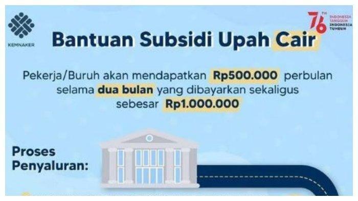 Sudah Cair, Cek Penerima BLT Subsidi Gaji Rp 1 Juta di bpjsketenagakerjaan.go.id atau kemnaker.go.id