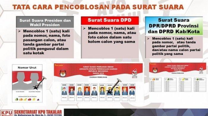 UPDATE PEMILU 2019 - Pilih Jokowi Apa Prabowo? Sebelum Nyoblos Ini Tata Caranya Biar Suara Anda Sah