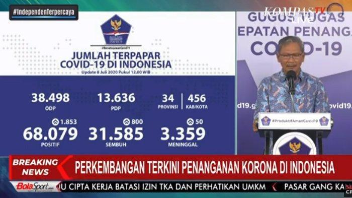 Rekor Harian Penambahan Kasus Covid-19 - Terbanyak di 5 Wilayah Ini, 7 Provinsi Laporkan Kabar Baik