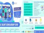 beasiswa-digital-talent-2018-kementerian-kominfo_20180918_113030.jpg