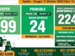 covid-19-kabupaten-bogor-per-13-oktober-2020.jpg
