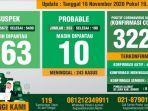 covid-19-kabupaten-bogor-per-16-november-2020.jpg