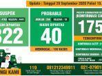 covid-19-kabupaten-bogor-per-28-september-2020.jpg