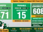 data-monitoring-covid-19-kabupaten-bogor-per-11-januari-2021.jpg