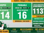 data-monitoring-covid-19-kabupaten-bogor-per-11-maret-2021.jpg