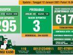 data-monitoring-covid-19-kabupaten-bogor-per-12-januari-2021.jpg