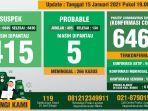 data-monitoring-covid-19-kabupaten-bogor-per-15-januari-2021.jpg
