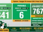 data-monitoring-covid-19-kabupaten-bogor-per-29-januari-2021.jpg