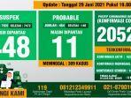 data-monitoring-covid-19-kabupaten-bogor-per-29-juni-2021.jpg