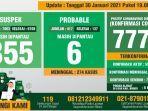data-monitoring-covid-19-kabupaten-bogor-per-30-januari-2021.jpg