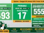 data-monitoring-covid-19-kabupaten-bogor-per-5-januari-2021.jpg