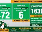data-monitoring-covid-19-kabupaten-bogor-per-6-mei-2021.jpg