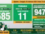 data-monitoring-harian-covid-19-kabupaten-bogor-per-18-februari-2021.jpg