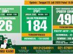 data-monitoring-harian-kewaspadaan-infeksi-covid-19-kabupaten-bogor.jpg