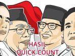 hasil-quick-count-pemilu-2019-jokowi-maru-amin-dan-prabowo-sandi.jpg