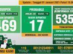 peta-sebaran-covid-19-di-kabupaten-bogor-per-1-januari-2021.jpg