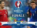 prediksi-pertandingan-final-perancis-dan-portugal_20160709_142130.jpg