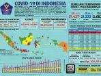 update-corona-indonesia-26-juni-2020.jpg