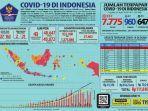 update-covid-19-di-indonesia-kamis-2342020.jpg