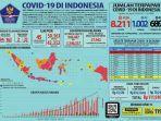 update-covid-19-indonesia-jumat-24-april.jpg
