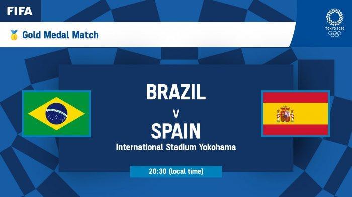 LIVE STREAMING Sedang Berlangsung Brasil vs Spanyol Perebutan Medali Emas Olimpiade Tokyo, Skor 1-0
