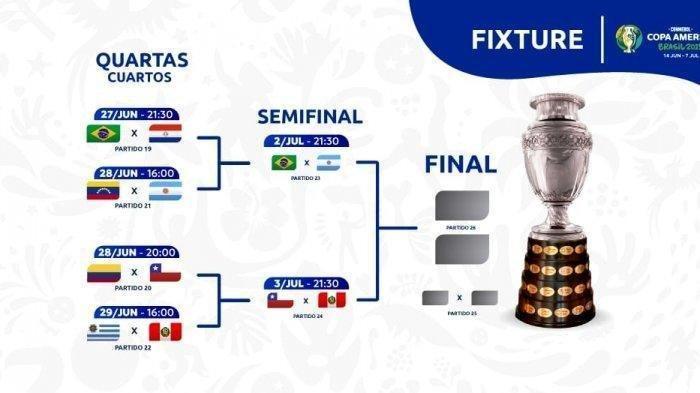 Berikut Jadwal dan Live Streaming Semifinal Copa America Brasil vs Argentina