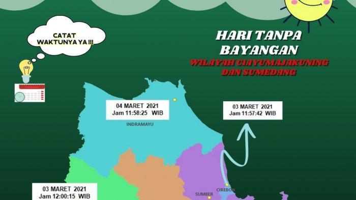 Catat Waktunya Hari Ini Fenomena Hari Tanpa Bayangan atau Kulminasi Terjadi di Cirebon & Majalengka