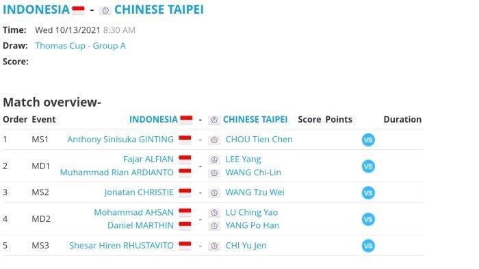 Hasil Akhir Piala Thomas: Indonesia Menang 3-2 atas Taiwan, Shesar Hiren Rhustavito Jadi Penentu