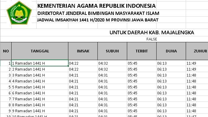 Jadwal Buka Puasa di Kota Cirebon dan Kabupaten Cirebon, 28 April 2020, Cek di Sini