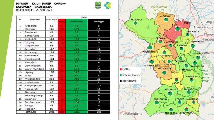Kecamatan Dawuan Jadi Wilayah Penyumbang Kasus Pasien Aktif Covid-19 Tertinggi di Majalengka