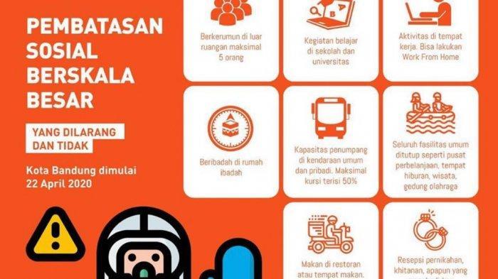 PSBB Bandung Raya Mulai Rabu Dini Hari, Polisi Terjunkan 4.494 Personel Gabungan, Tak Ada Jam Malam