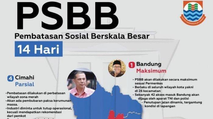 Kabupaten Bandung, Kabupaten Subang, dan Kota Cimahi, Jadi Zona Biru, Garut Turun ke Zona Kuning