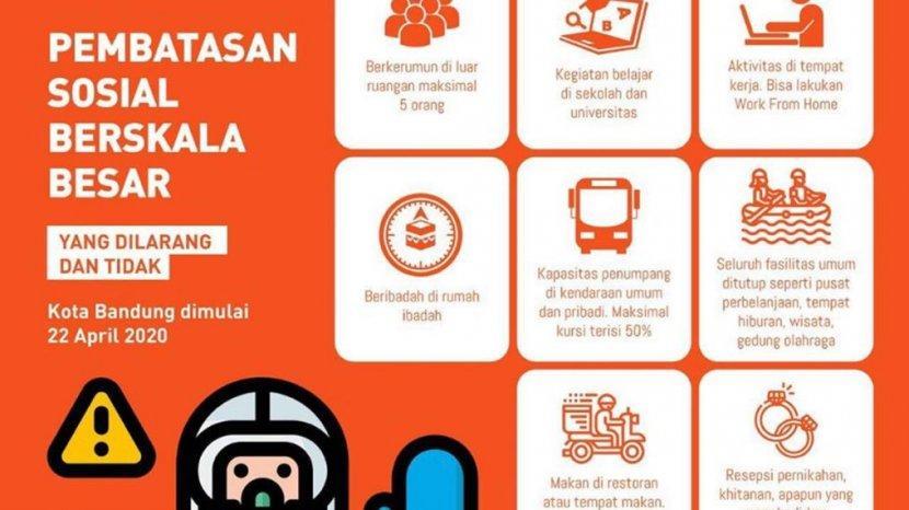 Psbb Bandung Raya Mulai Rabu Dini Hari Polisi Terjunkan 4 494 Personel Gabungan Tak Ada Jam Malam Tribun Cirebon