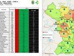 update-data-covid-19-terbaru-dari-pusat-informasi-dan-koordinasi-majalengka1.jpg