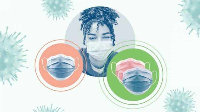 Prof. Wiku Adisasmito Jelaskan Penggunaan Masker yang Mampu Menyaring Partikel Virus Corona